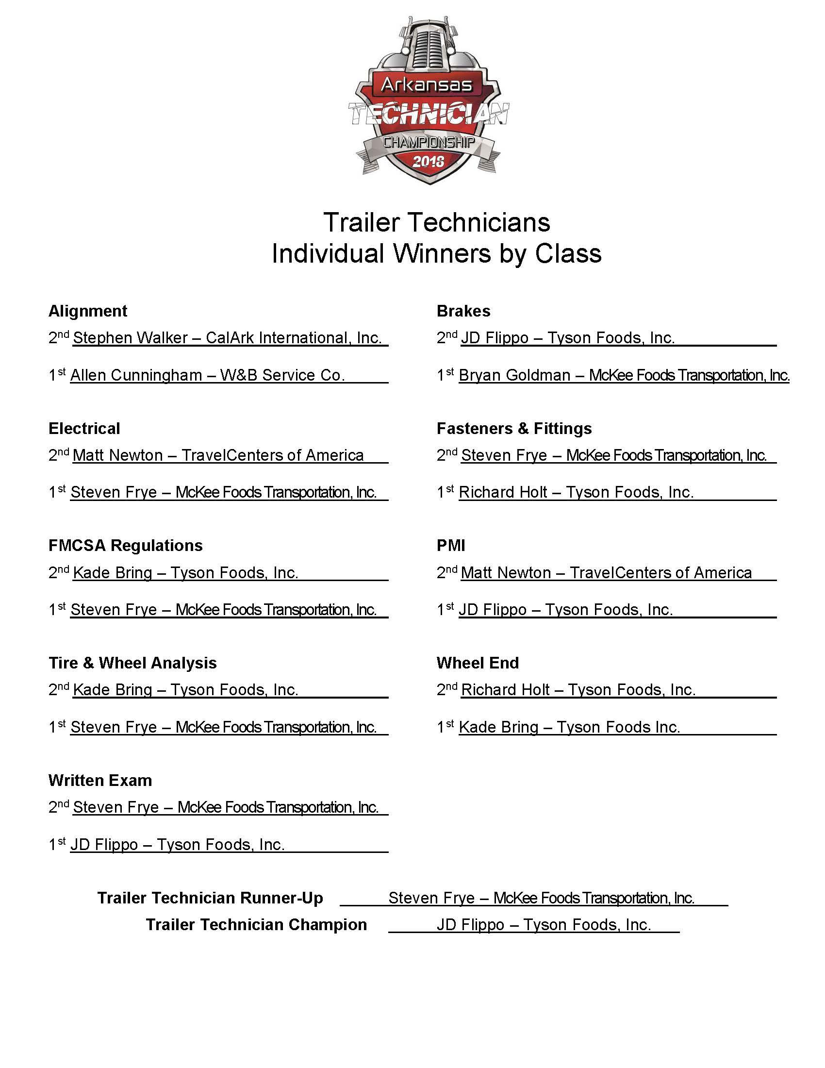 2018 Tech Awards Page 1